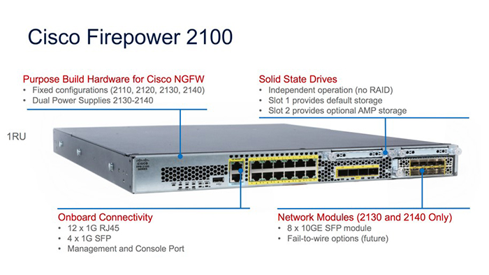 Cisco Firepower 2100