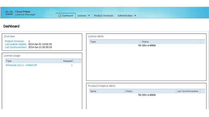 Cisco Prime License Manager
