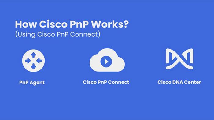 Cisco Plug and Play